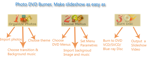 slideshow software use guid
